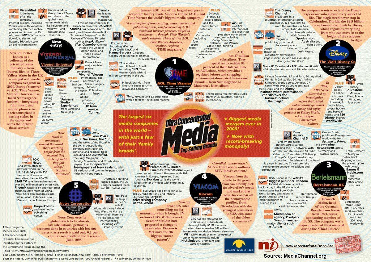 an analysis report of independent news