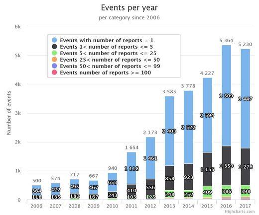 Американское общество по изучению метеоров
