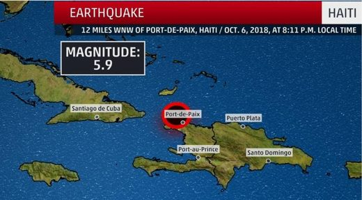 earthquake haiti 5.9 October